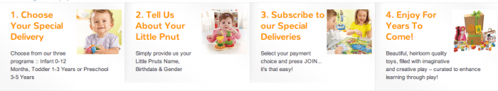 Little Pnuts Subscription