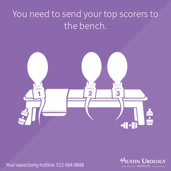 Austin Urology Institute E-card 004 - Top Scorers