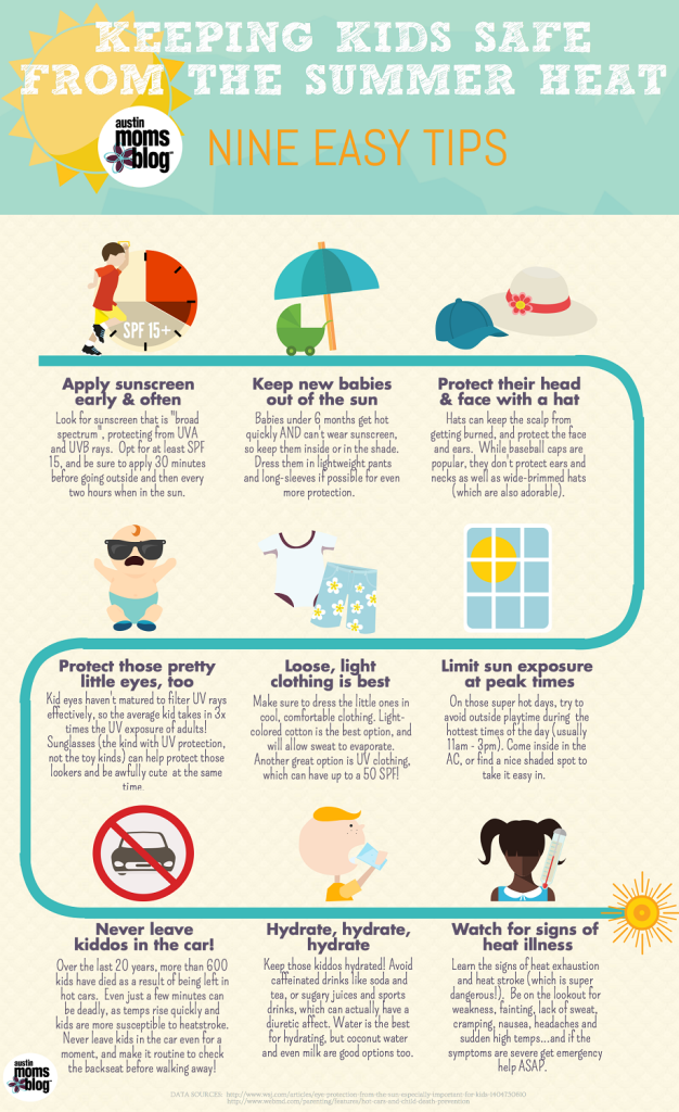 Austin Moms Blog | Sun Safety